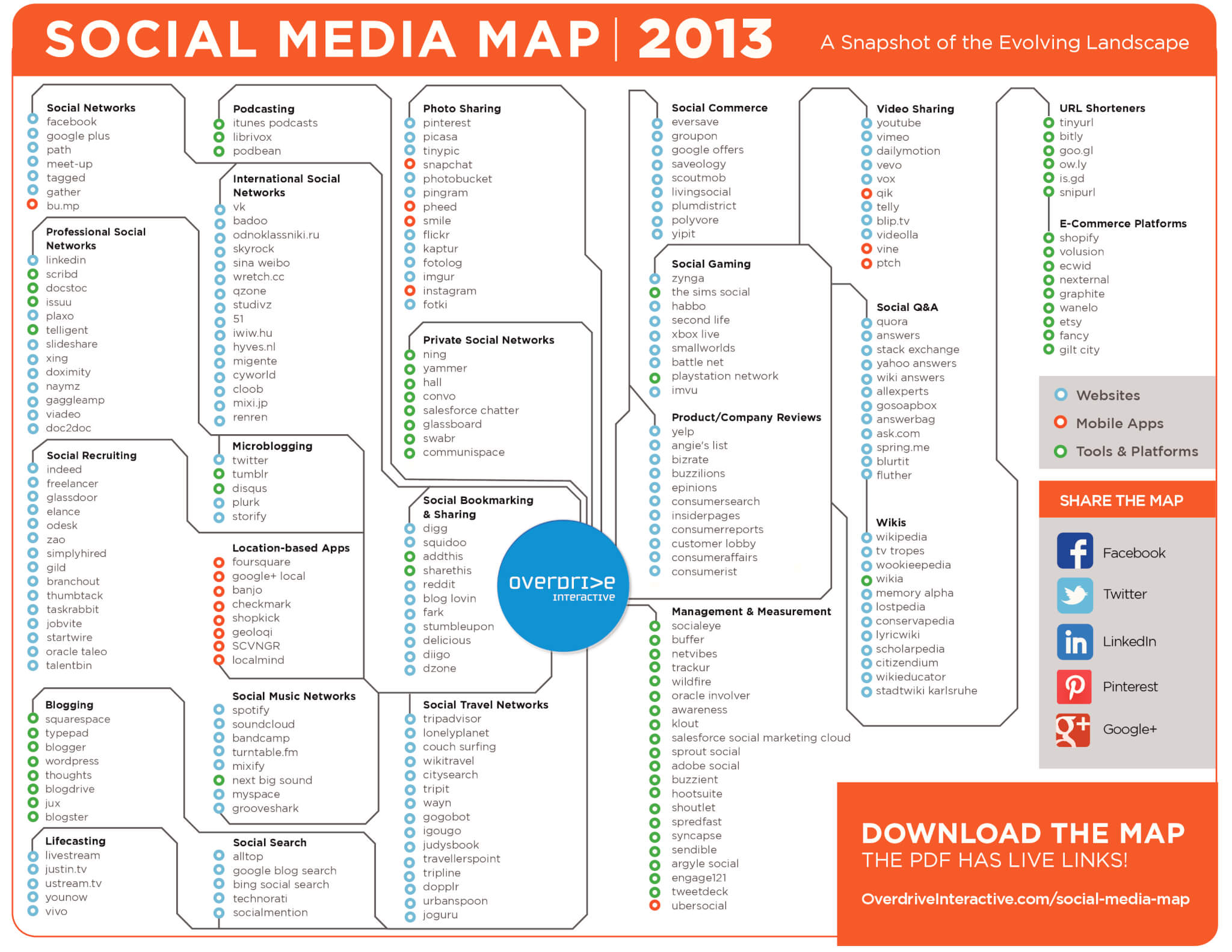 Overdrive Interactive Releases Social Media Map for 2013 - v2 0