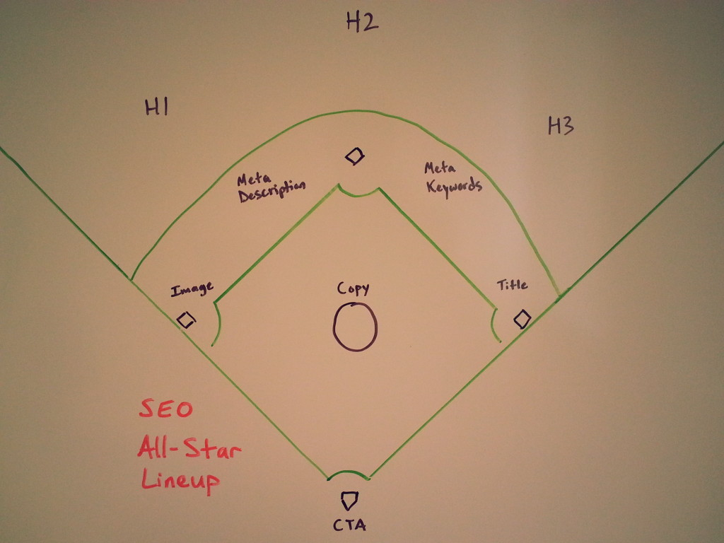 Whiteboard SEO All-Star Lineup